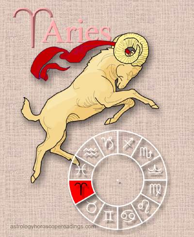 The depiction of Aries the Ram. Image copyright 2014 Roman Oleh Yaworsky, www.astrologyhoroscopereadings.com