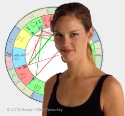 Natal Astrology Horoscope Readings, in-person and by phone