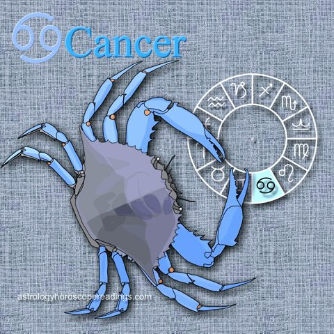 The astrological sign Cancer, the Crab. Image copyright 2014 Roman Oleh Yaworsky, www.astrologyhoroscopereadings.com