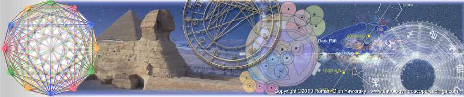Introduction to spiritual and shamanic astrology