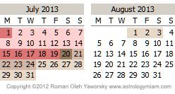 Mercury Retrograde for 2013. July and August, copyright Master Astrologer Roman Oleh Yaworsky 2013