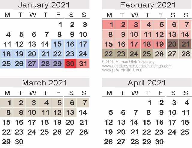 Cancer February 2021 Horoscope