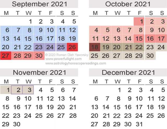 Mercury Retrograde Calendar 2022.2021 Mercury Retrograde Calendar