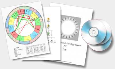 Astrology readings package for astrologyhoroscopereadings.com